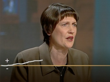 2002 leaders debate analysis thumbnail